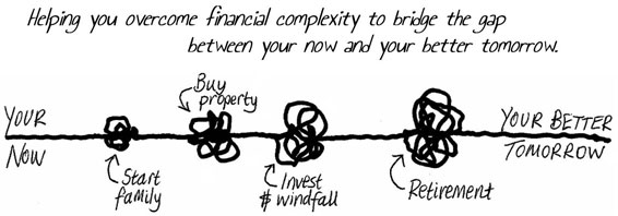 Financial_Complexity